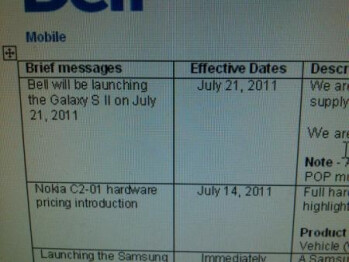 This leaked screenshot of an internal Bell memo says that the Samsung Galaxy S II will launch on July 21st