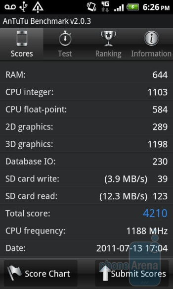 AnTutu benchmark results.