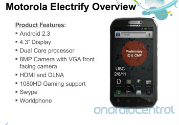 U.S. Cellular's Q3 and Q4 lineup includes Motorola Electrify, LG Optimus Black and HTC Desire II