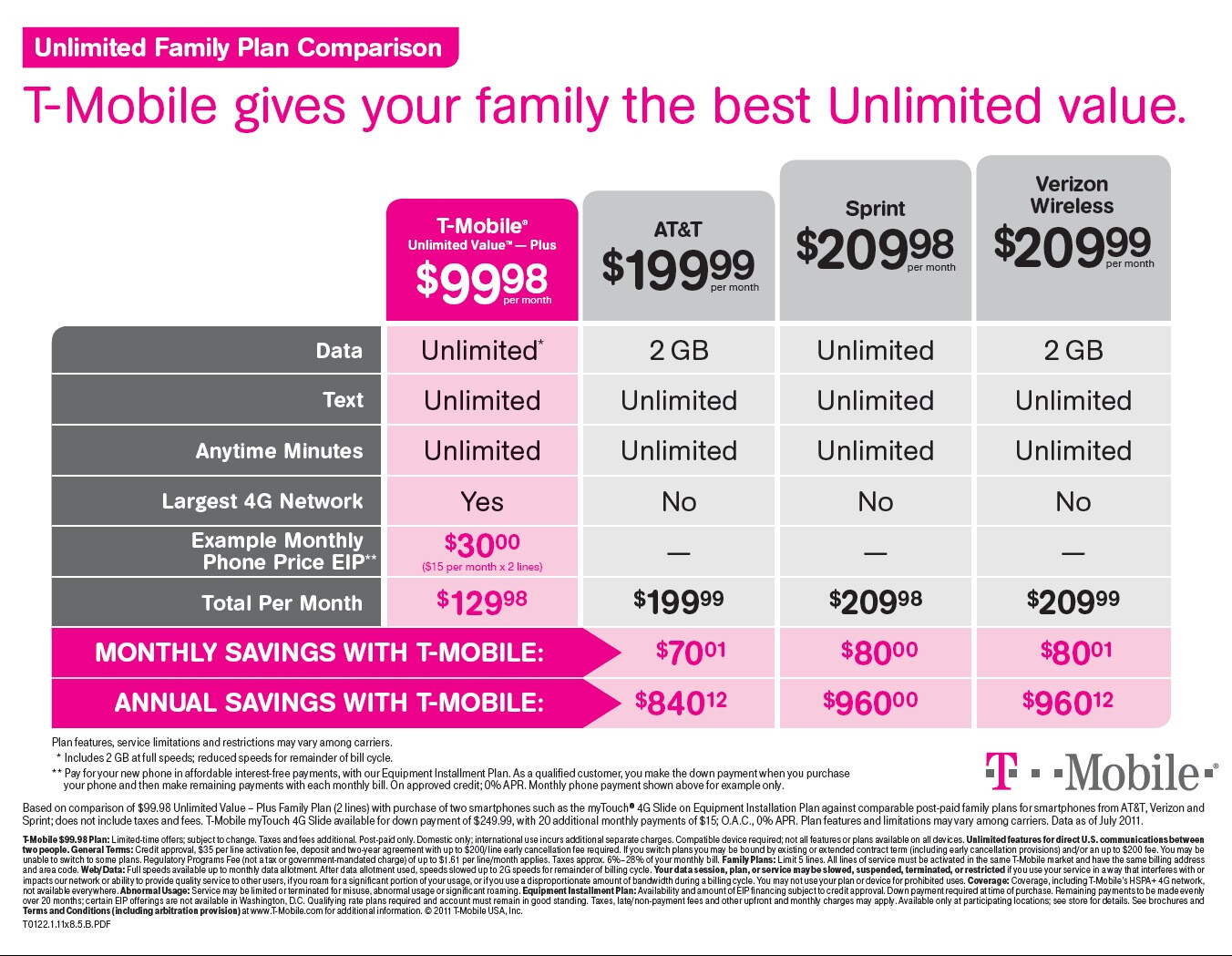 T-Mobile Cell Phone Plans: T-Mobile Plans, Phones, and Deals