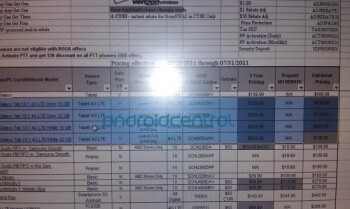 Two different leaked screenshots of internal Verizon documents show a July 28th launch date for the Samsung Galaxy Tab 10.1 LTE
