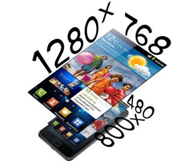 This registration for a new Samsung Android device includes a 768 x 1280 resolution display
