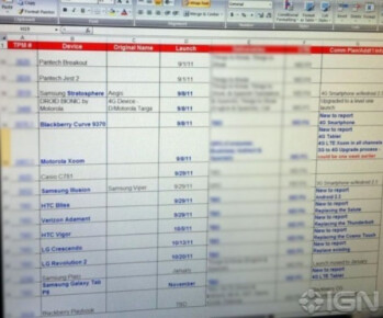 Leaked Verizon roadmap shows September 8th launch for Motorola DROID Bionic