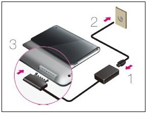 The proprietary charger that the Sony Tablet S1 will use
