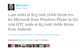 Asymco analyst Horace Dediu tweets that Microsoft  earned 3 times the money from Andriod than from its own mobile OS in Q2