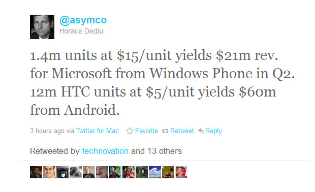 Asymco analyst Horace Dediu tweets that Microsoft earned 3 times the money from Andriod than from its own mobile OS in Q2 - Microsoft earned 3 times the revenue from Android than from Windows Phone 7 in Q2