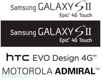 The leaked image revealing the names of the three upcoming devices