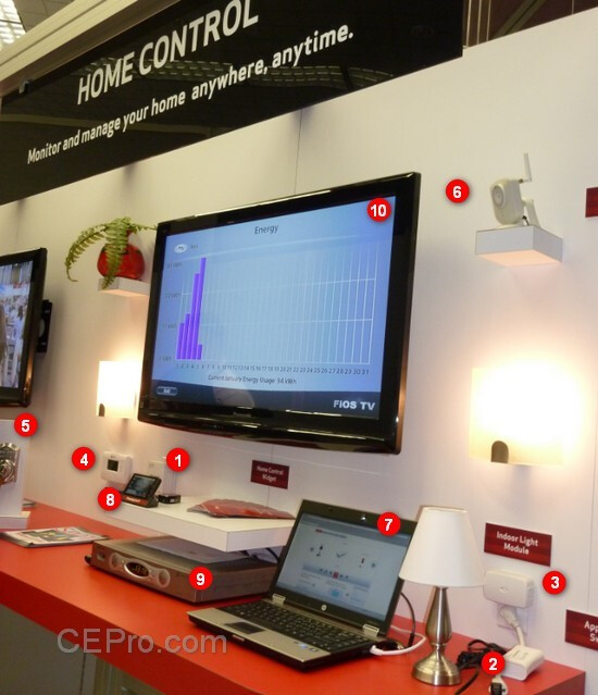 Verizon's home control ecosystem - Control your home with your phone: are we there yet?