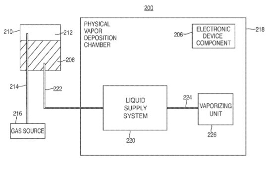 A visualization of the PVD technology, as it appears in the patent filing - Apple patent wants to get rid of those pesky fingerprints once and for all