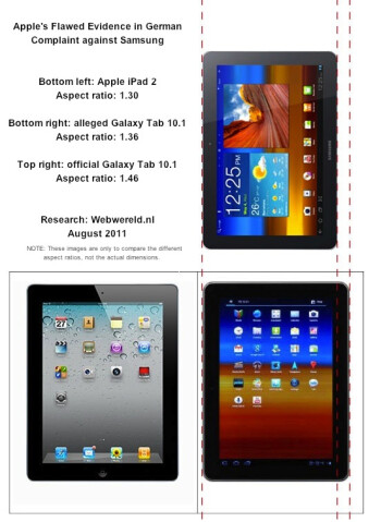 Apple's German court filings made the Samsung Galaxy Tab 10.1 look more identical to the iPad 2 than it is