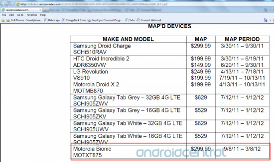 A leaked screenjshot of Verizon's MAP list shows a $299.99 MAP for the Motorola DROID BIONIC - MAP price for Motorola DROID BIONIC is $299 with possible September 8th release date