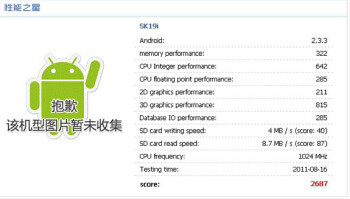 The Antutu benchmark results revealing the existence of the Sony Ericsson SK19i