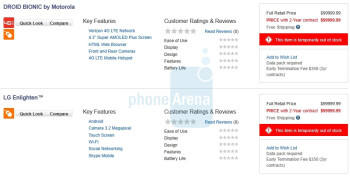 Motorola DROID BIONIC and LG Enlighten spotted on Verizon testman site
