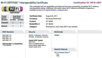 Support page for the GT-I9250 (L) and the Wi-Fi certification for the phone (R)