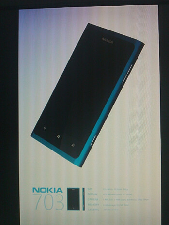 Windows Phone-flavored Nokia 703 leaks out, blurry cam pictures test our detective abilities