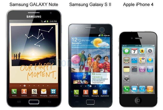 The Samsung Galaxy Note dwarfs the competition. Literally. - Samsung Galaxy Note: who is it for? (size comparison)