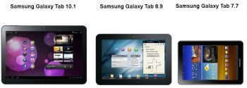 Is Samsung overloading the Android market with devices?