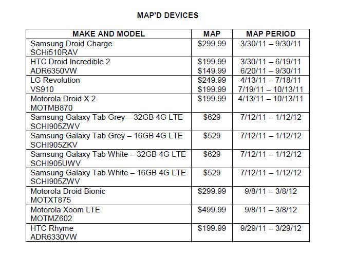 Verizon's MAP sheet - HTC Rhyme ADR6330VW coming to Verizon on Sept 29?