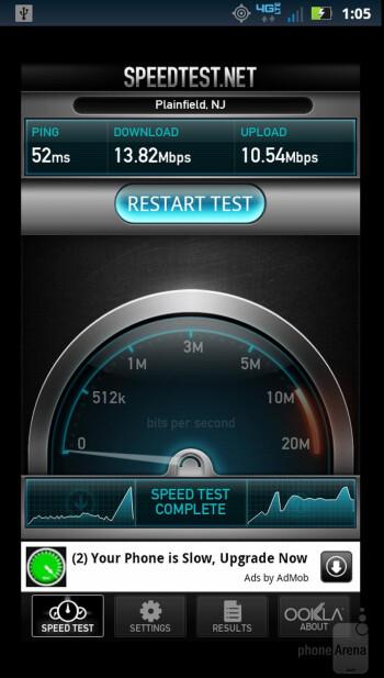 Ookala Speed Test