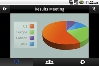 Citrix's GoToMeeting is now in the Android Market