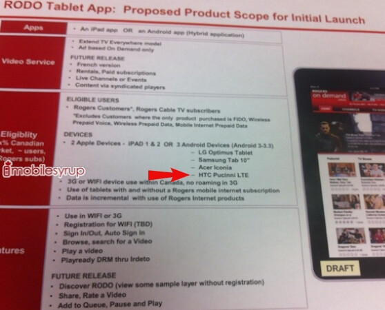 This leaked memo shows that the HTC Puccini LTE is coming to Rogers - Rogers to soon launch an LTE enabled HTC Puccini?