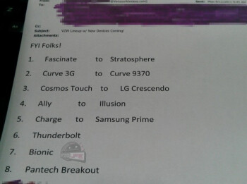 Verizon Holilday lineup leak reappears, confirms Samsung Nexus Prime for Big Red