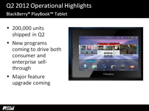 """A """"major feature upgrade"""" is coming to the BlackBerry PlayBook - RIM to show off QNX phones next month; BlackBerry PlayBook getting major upgrade"""