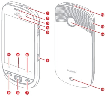 FCC filing reveals the dual-SIM capable Huawei U8520 powered by Android