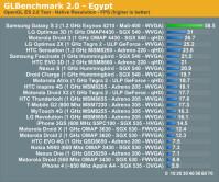 samsung-exynos-mali-400-gpu-benchmarks-2