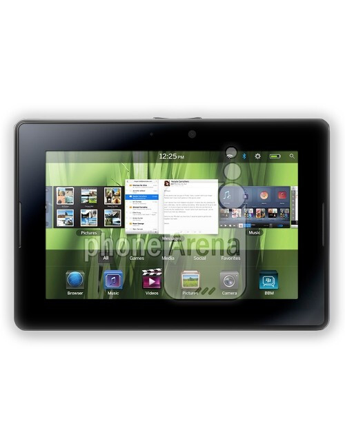 RIM BlackBerry PlayBook - Is RIM on the right track with its latest offerings