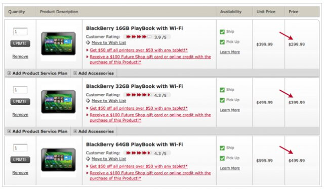 BlackBerry PlayBook receives a dramatic price cut in Canada