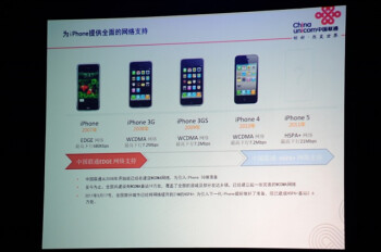 This slide, presented by China Unicom, shows HSPA+ connectivity for the next Apple iPhone