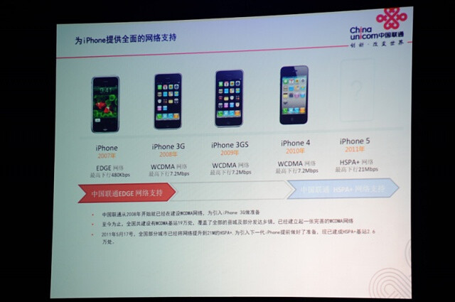 This slide, presented by China Unicom, shows HSPA+ connectivity for the next Apple iPhone - Apple iPhone 5 to connect to 4G via HSPA+ says China Unicom