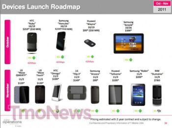 A roadmap has been leaked for T-Mobile's expected launches over the next two months