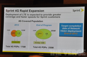 "Sprint announces network strategy update: ""aggressive LTE roll-out"""