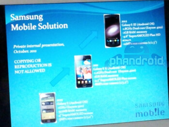 This slide allegedly contains images and specs of the Samsung Galaxy S III