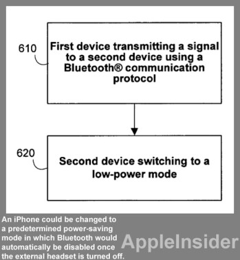 Apple has filed a patent application for a method to automatically turn off Bluetooth linked devices by pressing one button