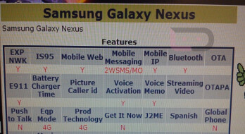 Samsung Galaxy Nexus appears in Verizon's system with LTE, pictures from the phone pop online
