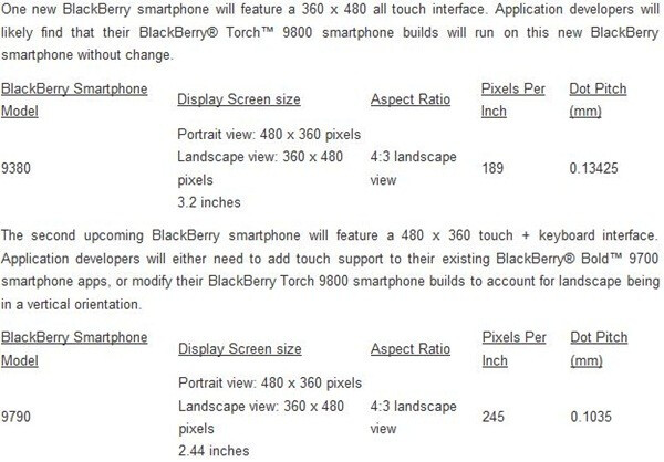 The BlackBerry Curve Touch 9380 (L), the BlackBerry Bold 9790 (C) and the heads-up to developers from RIM - RIM tells developers to be ready for the BlackBerry Curve Touch and the BlackBerry Bold 9790