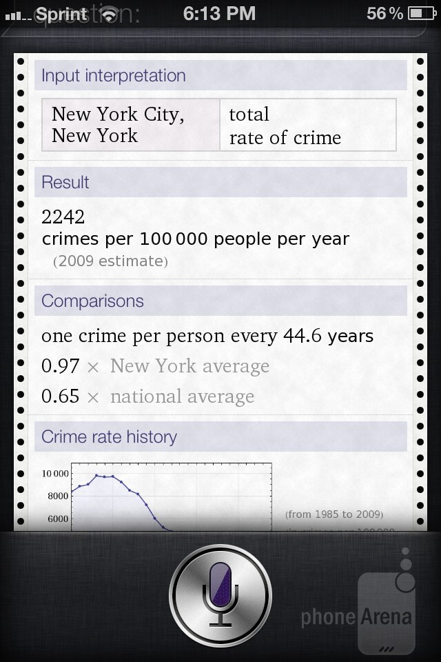 Siri can provide us with some tangible and relevant answers to our generic questions - Apple iPhone 4S – Siri feature