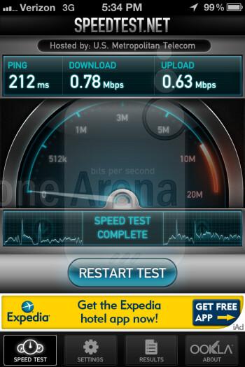 Average  download speeds