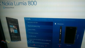 Nokia Lumia 800, Nokia Lumia 710, Nokia 900 specs and images leak just before Nokia World 2011 kicks off