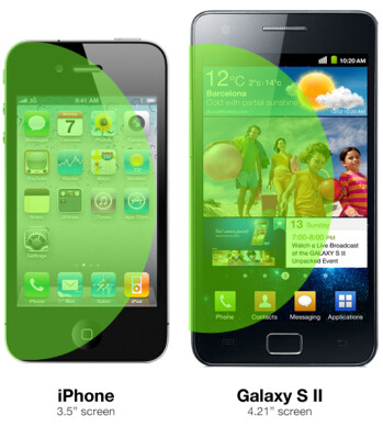 """A reason why the iPhone display may stay at 3.5"""""""