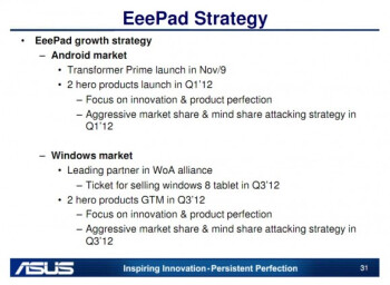 Slides from an investor's conference confirm the November 9th launch of the quad-core power