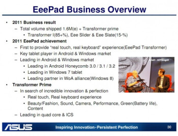 Slides from an investor's conference confirm the November 9th launch of the quad-core powered Asus Tranformer Prime