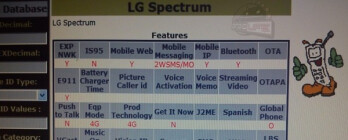 The LG Spectrum appears on Verizon's computer system