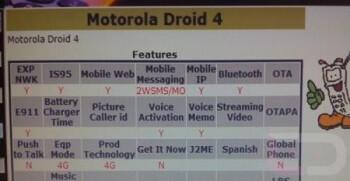 The Motorola DROID 4 shows up on a couple of Verizon screenshots
