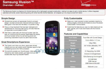Verizon is about to pull the Samsung Illusion out of its hat