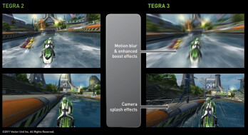 NVIDIA's quad-core Tegra 3: the more, the better?