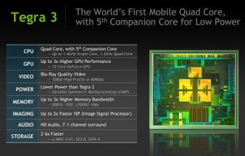 The NVIDIA Tegra 3 compared to its predecessor
